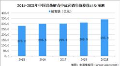 2021年中国中医药产业细分行业市场现状及存在问题预测分析(图)