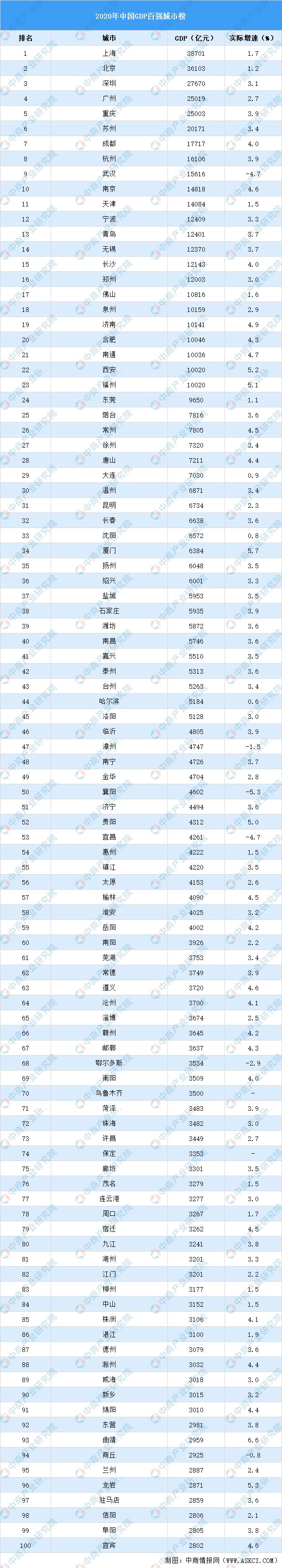中国gdp图片_一季度国民经济开局良好GDP同比增长18.3%[组图]