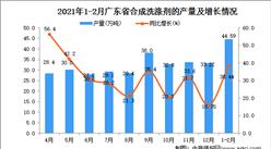 2021年1-2月广东省洗涤剂产量数据统计分析