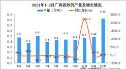2021年1-2月广西省纱产量数据统计分析