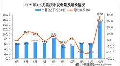 2021年1-2月重庆市发电量数据统计分析
