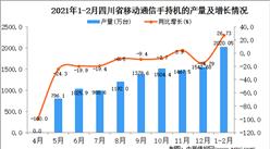 2021年1-2月四川省手机产量数据统计分析