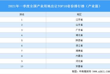 产业地产投资情报:2021年一季度全国产业用地出让TOP10省份排名(产业篇)