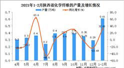 2021年1-2月陕西省化学纤维产量数据统计分析