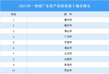 2021年一季度广东省产业投资前十城市排名(产业篇)