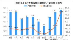 2021年1-2月青海省塑料制品产量数据统计分析