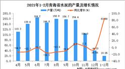 2021年1-2月青海省水泥产量数据统计分析