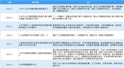 2021年中国大数据行业最新政策汇总一览(图)