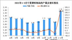 2021年1-2月宁夏塑料制品产量数据统计分析