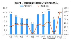 2021年1-2月新疆塑料制品产量数据统计分析