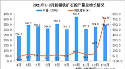 2021年1-2月新疆鐵礦石產量數據統計分析