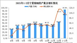 2021年1-2月宁夏粗钢产量数据统计分析