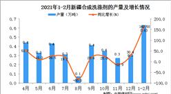 2021年1-2月新疆洗涤剂产量数据统计分析
