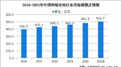 2021年中国锌锰电池市场规模及行业发展趋势(图)