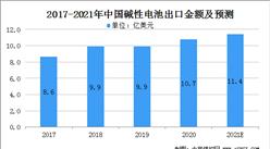 2021年中国锌锰电池市场规模及行业竞争格局分析(图)