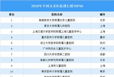 2020年中国儿童医院排行榜TOP50