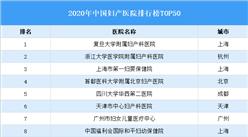 2020年中国妇产医院排行榜TOP50