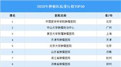 2020年肿瘤医院排行榜TOP50