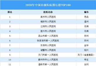 2020年中国县级医院排行榜TOP100
