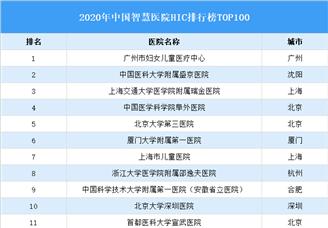 2020年中国智慧医院HIC排行榜TOP100