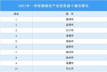 2021年一季度湖南省产业投资前十城市排名(产业篇)