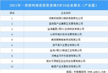 产业地产投资情报:2021年一季度河南省投资拿地TOP10企业排名(产业篇)