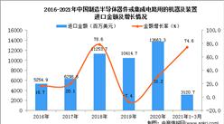 2021年1-3月中国制造半导体器件或集成电路用的机器及装置进口数据统计分析
