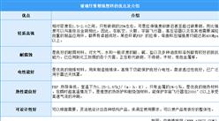 2021年中国玻璃钢管道行业技术特点及未来发展前景预测分析(图)