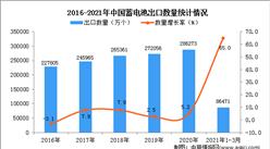 2021年1-3月中国蓄电池出口数据统计分析