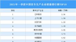 2021年一季度中国客车生产企业销量排行榜TOP10