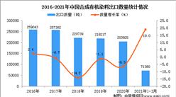 2021年1-3月中国合成有机染料进口数据统计分析