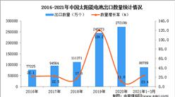 2021年1-3月中国太阳能电池进口数据统计分析