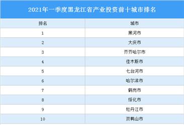 2021年一季度黑龙江省产业投资前十城市排名(产业篇)