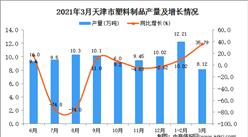 2021年3月天津市塑料制品产量数据统计分析