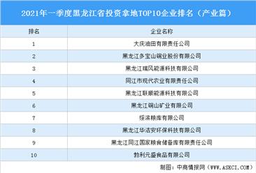 产业地产投资情报:2021年一季度黑龙江省投资拿地TOP10企业排名(产业篇)