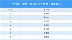 2021年一季度甘肃省产业投资前十城市排名(产业篇)