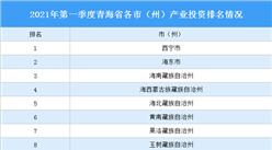 2021年一季度青海省各市(州)产业投资排名(产业篇)