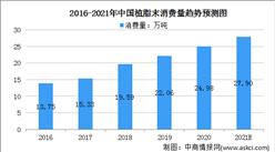 2021年中国植脂末市场规模及行业竞争格局分析(图)