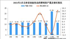2021年3月吉林省塑料产量数据统计分析
