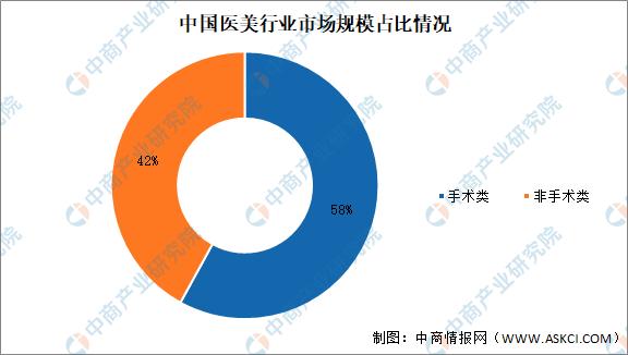 中国美容行业排行榜_中国美容院十大品牌排行榜