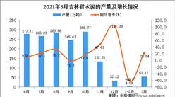2021年3月吉林省水泥产量数据统计分析