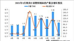 2021年3月黑龍江省塑料制品產量數據統計分析