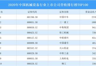2020年中国机械设备行业上市公司营收排行榜TOP100(附榜单)