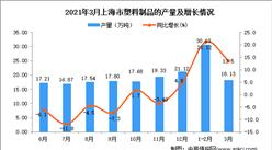 2021年3月上海市塑料制品產量數據統計分析