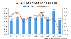 2021年3月上海市合成洗涤剂产量数据统计分析
