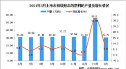 2021年3月上海市塑料产量数据统计分析