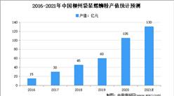 2021年中国螺蛳粉行业市场现状及市场规模预测分析