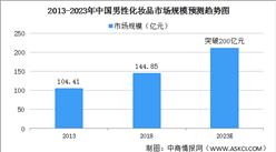 2021年中國男性化妝品市場規模及發展趨勢分析(圖)