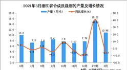 2021年3月浙江省洗涤剂产量数据统计分析