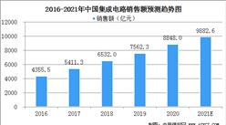 2021年中国集成电路市场规模及行业发展前景分析(图)